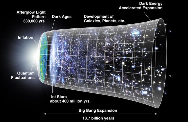 Физика на пределе Вселенной - 5