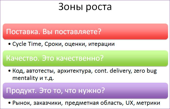 Как понять, что Agile работает - 14
