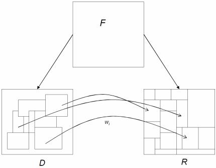 Применение нелинейной динамики и теории Хаоса к задаче разработки нового алгоритма сжатия аудио данных - 2