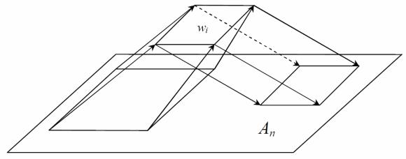 Применение нелинейной динамики и теории Хаоса к задаче разработки нового алгоритма сжатия аудио данных - 55