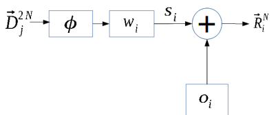 Применение нелинейной динамики и теории Хаоса к задаче разработки нового алгоритма сжатия аудио данных - 58