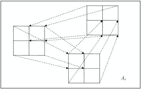 Применение нелинейной динамики и теории Хаоса к задаче разработки нового алгоритма сжатия аудио данных - 69