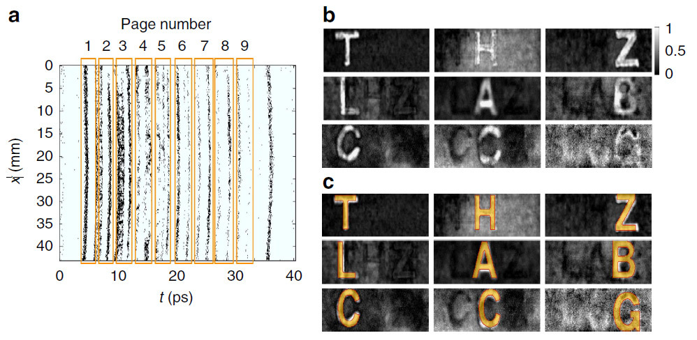 Терагерцевый сканер МТИ читает закрытые книги и запечатанные письма - 4