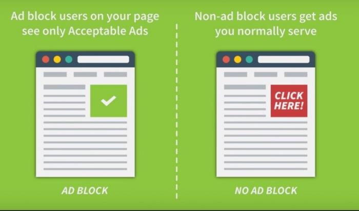 AdBlock Plus совершил новый виток в истории «приемлемой рекламы» - 3
