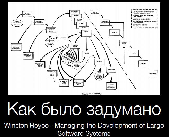 Ключевые навыки успешной Agile-команды или как сделать так, чтобы Agile заработал? - 5