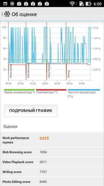Обзор смартфона ASUS ZenFone 3 - 46