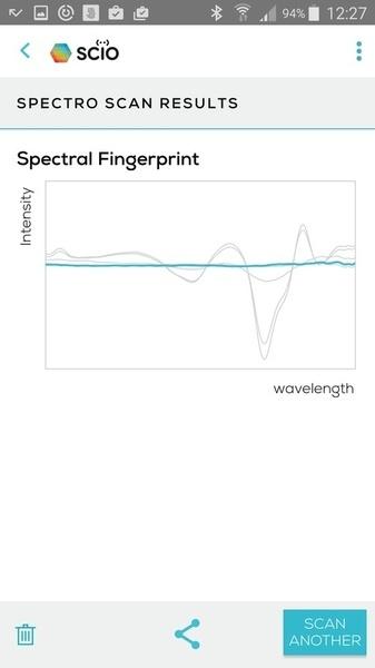 Портативный спектрометр SCiO - 11