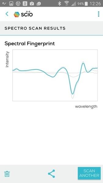 Портативный спектрометр SCiO - 13