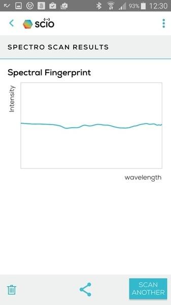 Портативный спектрометр SCiO - 14