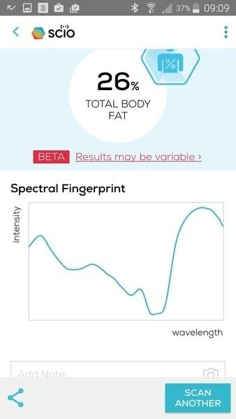 Портативный спектрометр SCiO - 23