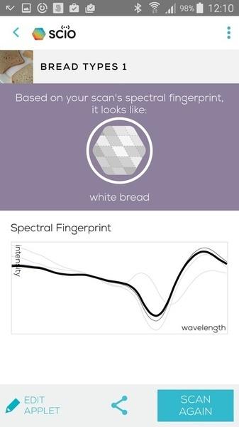 Портативный спектрометр SCiO - 41
