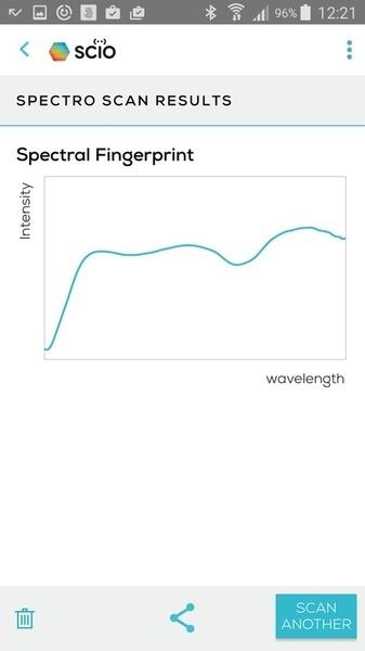 Портативный спектрометр SCiO - 9