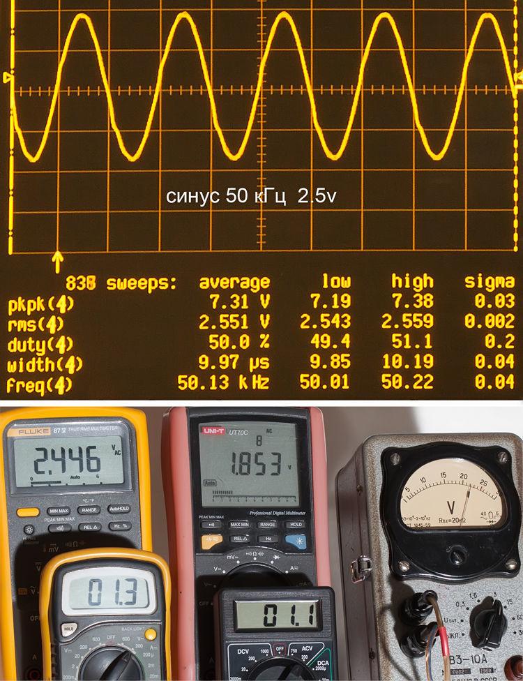 Тестирование мультиметров, а также об ошибках измерения - 15