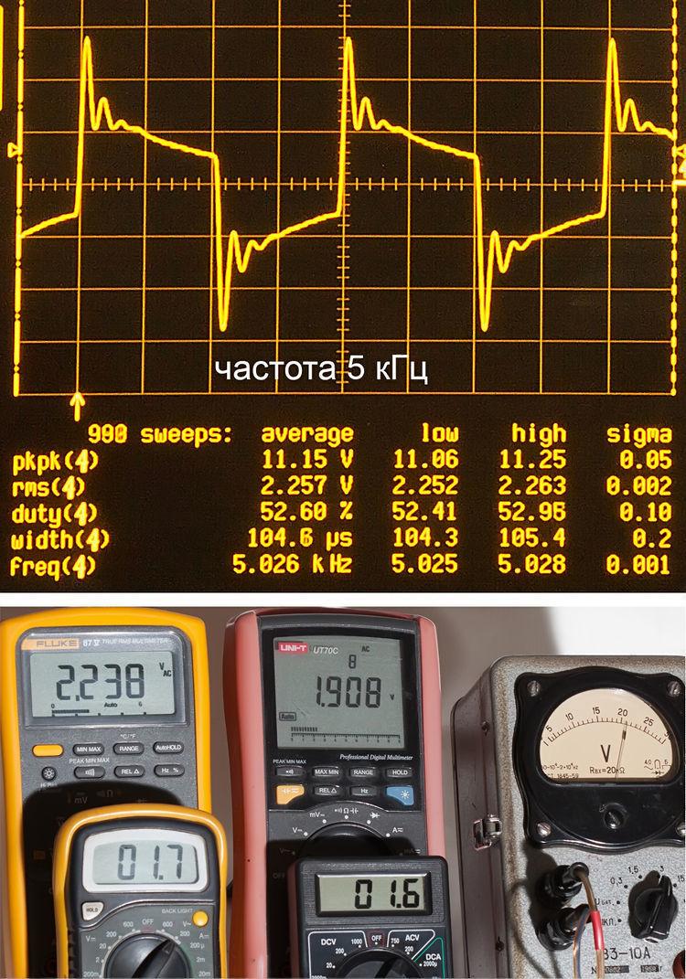 Тестирование мультиметров, а также об ошибках измерения - 25