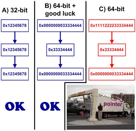 Как избежать ошибок, используя современный C++ - 9