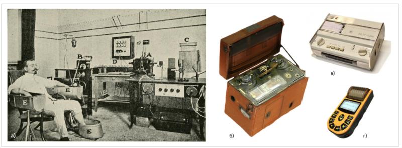Эволюция кардиографов: от комнат с солевыми ваннами к чехлам для iPhone - 1