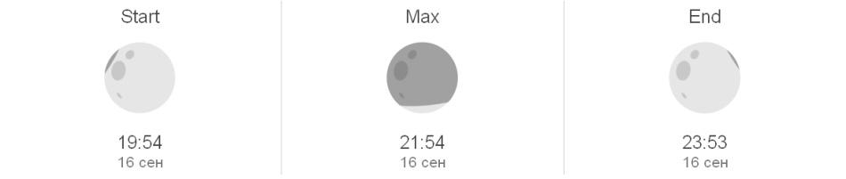 Где и как смотреть лунное затмение (Началась трансляция) - 3