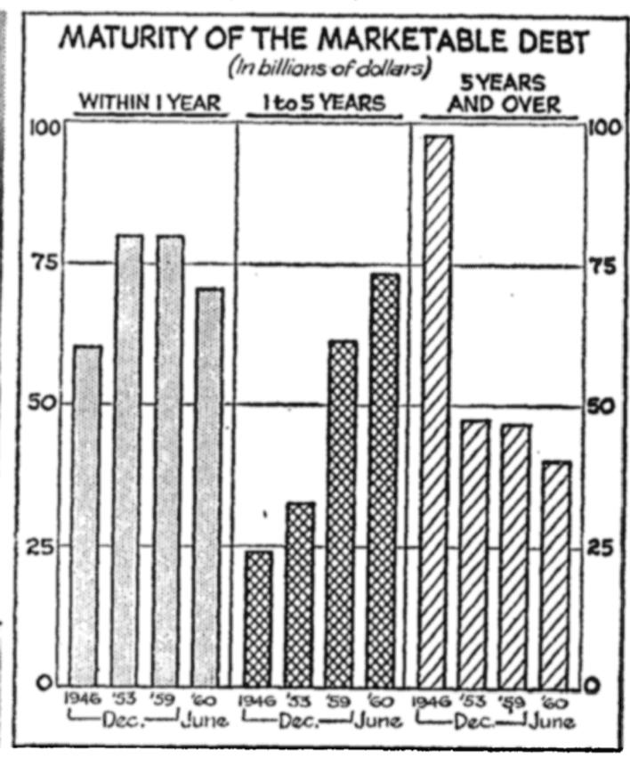 Когда графики стали популярными? - 8