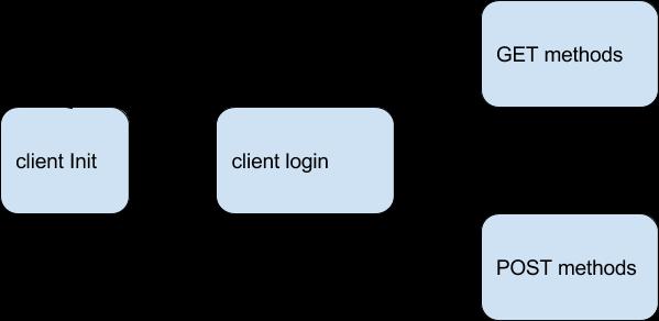 Новый плагин от Stepik.org для IntelliJ IDEA - 4