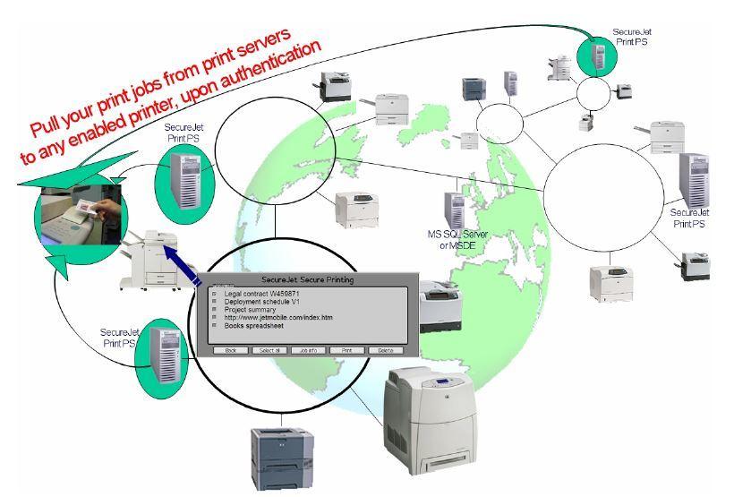 Принтер — находка для шпиона. Как сделать печать в компании безопасным и экономичным процессом - 10