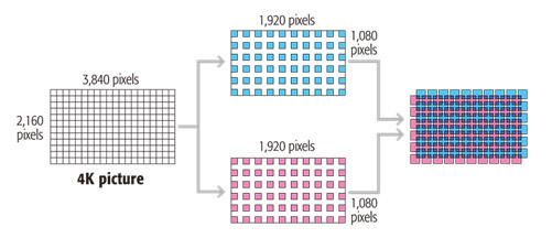 Лазерные инсталляционные проекторы Epson. 56000 часов без замены лампы — теперь реальность - 7