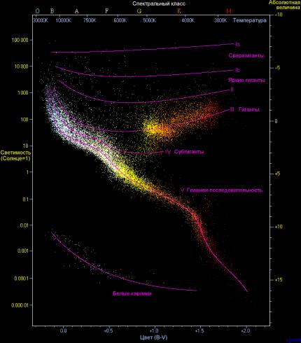 Необъятные масштабы бытия. Часть 2, «Автостопом по Вселенной» - 9