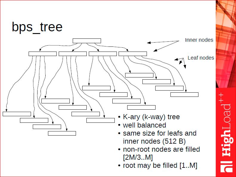 Что особенного в СУБД для данных в оперативной памяти - 37