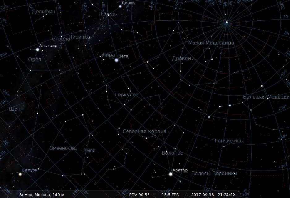 Как определить знак зодиака с абсолютной точностью? - 2