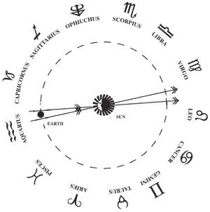 Как определить знак зодиака с абсолютной точностью? - 5