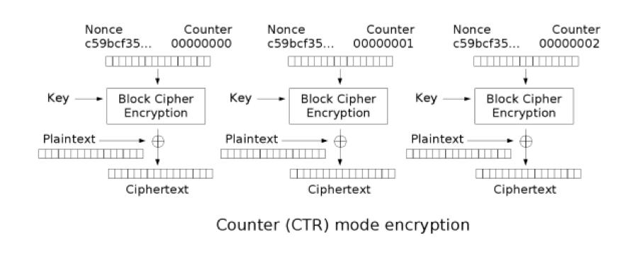 Механизмы шифрования в современных вымогателях - 6