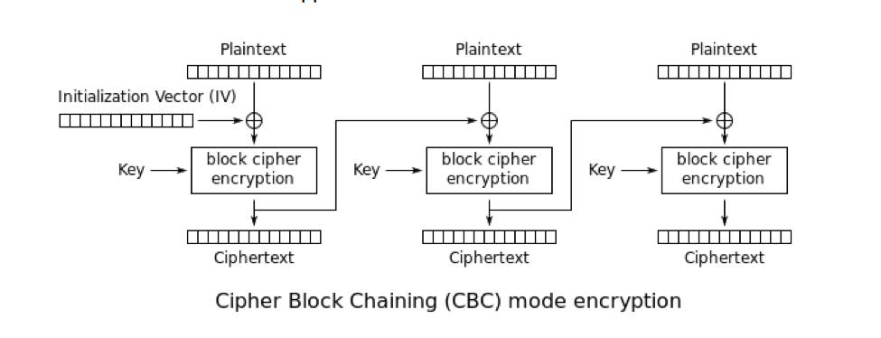 Механизмы шифрования в современных вымогателях - 9