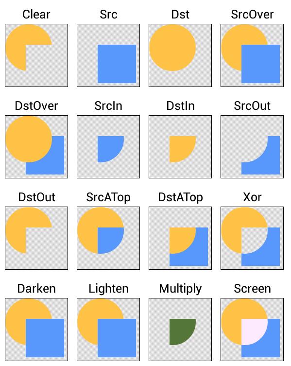 Masking Bitmaps на Android - 3