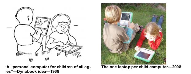 Алан Кей: Будущее «чтения» зависит от будущего «обучения сложным для понимания вещей» - 5