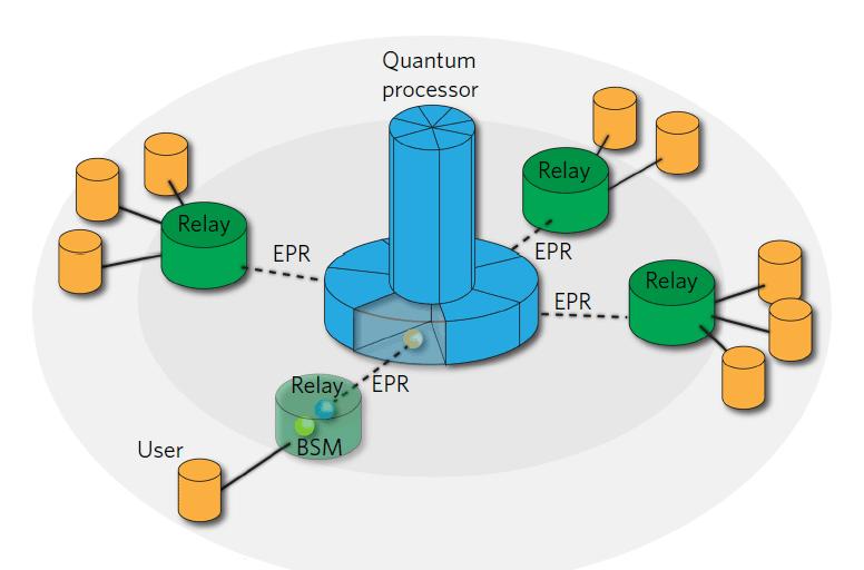 Новый рекорд квантовой телепортации по оптоволокну: 6,2 км по прямой - 6