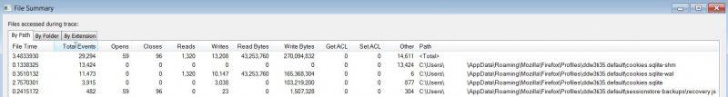 Firefox пишет много данных на SSD. Как это исправить? - 5