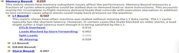 Инструменты Intel для оптимизации приложений и задача о течениях в пористых средах - 21