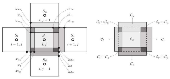 Инструменты Intel для оптимизации приложений и задача о течениях в пористых средах - 27