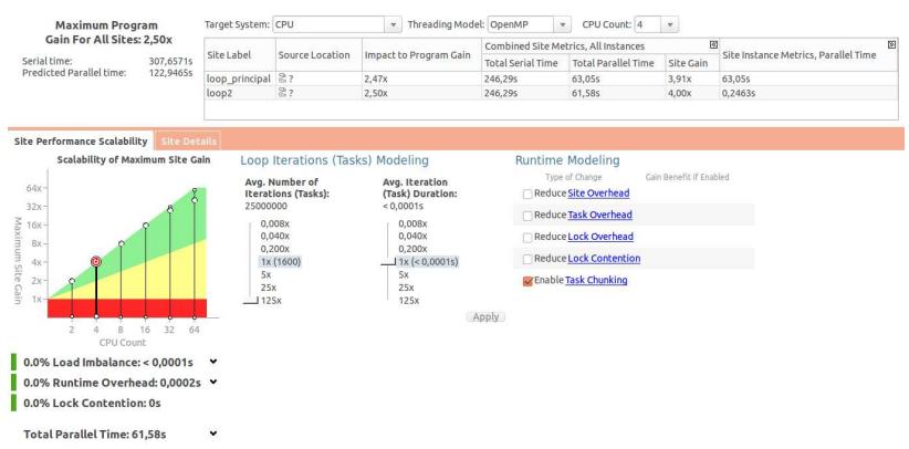 Инструменты Intel для оптимизации приложений и задача о течениях в пористых средах - 31