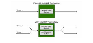 Инструменты Intel для оптимизации приложений и задача о течениях в пористых средах - 35