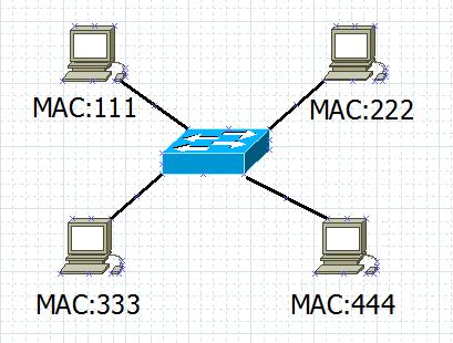 Основы компьютерных сетей. Тема №3. Протоколы нижних уровней (транспортного, сетевого и канального) - 2