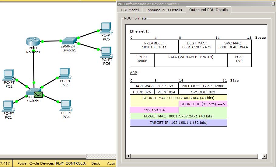 Основы компьютерных сетей. Тема №3. Протоколы нижних уровней (транспортного, сетевого и канального) - 24