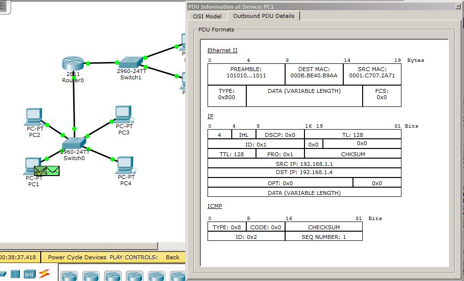 Основы компьютерных сетей. Тема №3. Протоколы нижних уровней (транспортного, сетевого и канального) - 25
