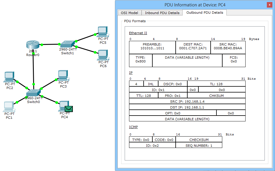 Основы компьютерных сетей. Тема №3. Протоколы нижних уровней (транспортного, сетевого и канального) - 26