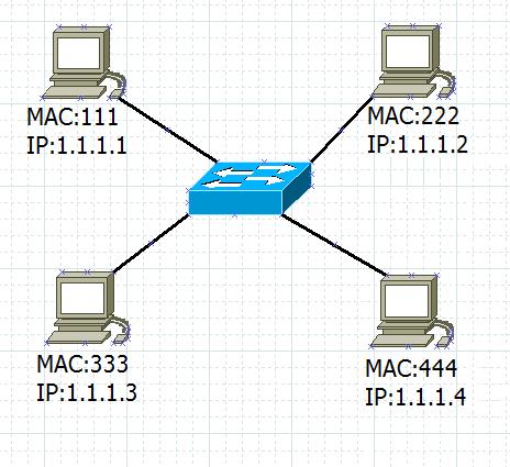 Основы компьютерных сетей. Тема №3. Протоколы нижних уровней (транспортного, сетевого и канального) - 3