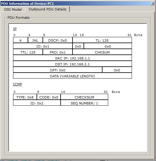 Основы компьютерных сетей. Тема №3. Протоколы нижних уровней (транспортного, сетевого и канального) - 32