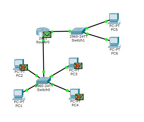 Основы компьютерных сетей. Тема №3. Протоколы нижних уровней (транспортного, сетевого и канального) - 34