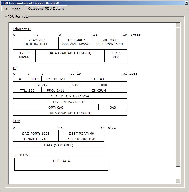Основы компьютерных сетей. Тема №3. Протоколы нижних уровней (транспортного, сетевого и канального) - 42