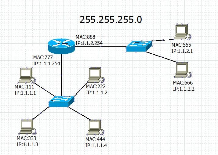 Основы компьютерных сетей. Тема №3. Протоколы нижних уровней (транспортного, сетевого и канального) - 7