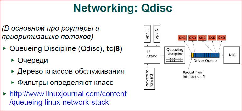 Современная операционная система: что надо знать разработчику - 20