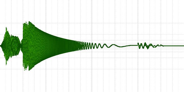 Анализ аудио-кодека ROAD - 15